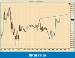 trend channel indicator available?-delmeninform.jpg