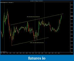 trend channel indicator available?-es-06-11-15-min-10_05_2011-trend-channeoe.jpg