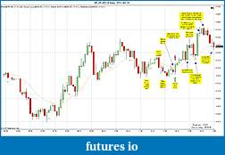 Trading spot fx euro using price action-eurusd-5-min-2011-05-10.jpg