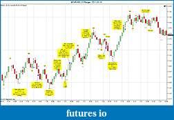 Click image for larger version  Name:$EURUSD (10 Range)  2011-05-10.jpg Views:201 Size:186.8 KB ID:38353
