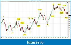 Trading spot fx euro using price action-eurusd-10-range-2011-05-10-perfect.jpg