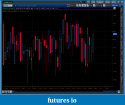 NYSE $TICK AND $ADD-2011-05-10_1746.png