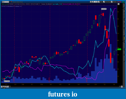 Silver in 2011-2011-05-11-tos_charts.png