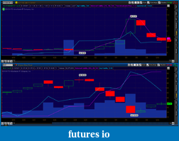 Silver in 2011-2011-05-11-tos_charts2.png