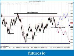 BRETT'S NAKED IN IOWA JOURNAL-eurusd-80-range-5_11_2011-prep.jpg