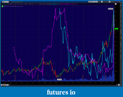 Silver in 2011-slv_vol_5year.png
