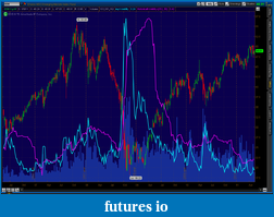 Silver in 2011-eem_vol_5year.png