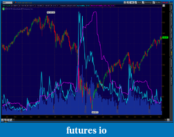 Silver in 2011-spy_vol_5year.png