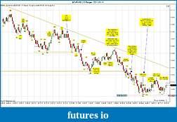 Trading spot fx euro using price action-eurusd-10-range-2011-05-11.jpg