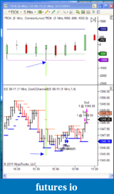 NYSE $TICK AND $ADD-tick22011-05-11_1056.png