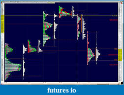 Volume level support and resistance (EasyLanguage)-splitatletterfunction.jpg