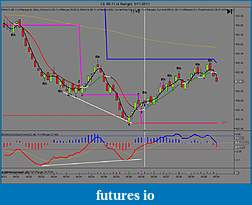 bobs qwest to attain consistency-cl-06-11-4-range-5_11_2011pic3.jpg