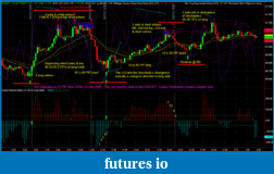 My CCI method+ on EURUSD 5 min chart-usdjpy_10_min_chart_trades_on_5-11-11.png