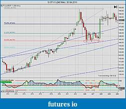 Прайс Экшин и Понимание Рынка-si-07-11-240-min-30_04_2011.jpg