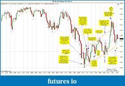 Trading spot fx euro using price action-eurusd-5-min-2011-05-12.jpg