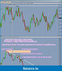 Simple Divergence and Stop Box Indicator Idea!-divergencebox.jpg