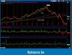 Blow off tops-crude-oil-2008.jpg