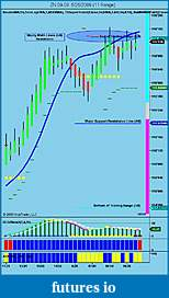 "RodS ZN trades using Sharkys ""power of 7"" DMA paint-zn-09-09-6_26_2009-11-range-.jpg"