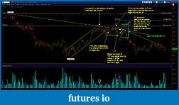 Wyckoff Trading Method-es5im51311.jpg