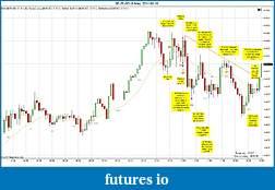 Trading spot fx euro using price action-eurusd-5-min-2011-05-16.jpg