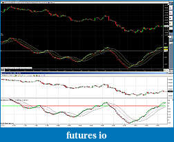 MACD with Bollinger bands for IRT-bbmacd.jpg