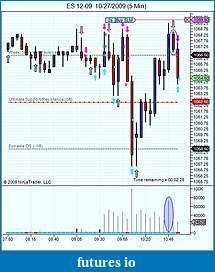 Gios Trade Ideas-es-12-09-10_27_2009-5-min-.jpg