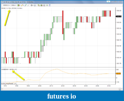 how can a lay a 5 min prc chart on 1 min chart for ninjatrader 7-2011-05-16_2100.png