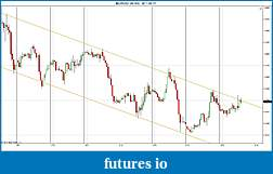 Trading spot fx euro using price action-eurusd-60-min-2011-05-17.jpg