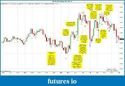 Trading spot fx euro using price action-eurusd-5-min-2011-05-17.jpg