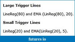 TriggerLines for IRT-nexgen-triggers.jpg