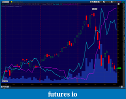 Silver in 2011-2011-05-18-tos_charts.png