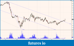 Silver in 2011-si-07-11-15-min-5182011.png