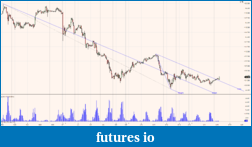 Silver in 2011-si-07-11-60-min-5182011.png