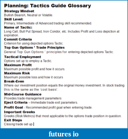 Day Trading Options-planning__tactics_guide_.png