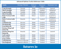 Click image for larger version  Name:Advanced_Options_Tactics_Ref_Table.png Views:244 Size:85.4 KB ID:38832