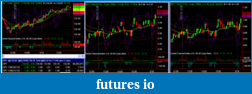 Day Trading Options-spy_dia_call_option_spread_5-17_till_5-18-11.png