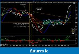 bobs qwest to attain consistency-cl-06-11-4-range-5_18_2011pic1.jpg