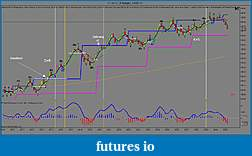 bobs qwest to attain consistency-cl-06-11-4-range-5_18_2011pic4.jpg