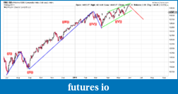 Long View: Historian sees S&P as low as 400-wlsh-diag-tri.png