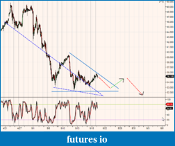 Silver in 2011-si-07-11-60-min-5192011.png