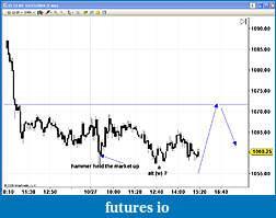 Gios Trade Ideas-alt-wave-count.jpg