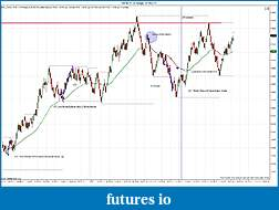 BRETT'S NAKED IN IOWA JOURNAL-ym-06-11-8-range-5_19_2011-trades.jpg