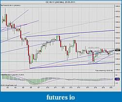 Прайс Экшин и Понимание Рынка-gc-06-11-240-min-20_05_2011.jpg