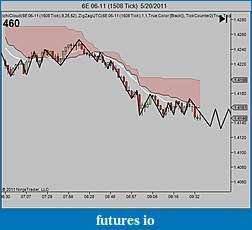 My 6E trading strategy-6e-06-11-1508-tick-5_20_2011.jpg