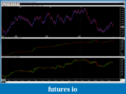 Volume Breakdown on Investor/RT-5-20-2011-2-35-06-pm.png