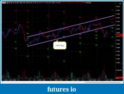 Volume Breakdown on Investor/RT-5-20-2011-2-38-00-pm.png
