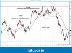 BRETT'S NAKED IN IOWA JOURNAL-eurusd-8-range-5_19_2011-trade.jpg