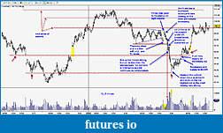 Wyckoff Trading Method-cl52011.jpg