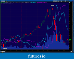 Silver in 2011-2011-05-21-tos_charts.png