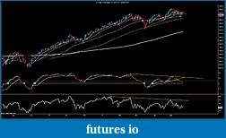 ES and the Great POMO Rally-es-06-11-daily-7_13_2010-5_20_2011.jpg